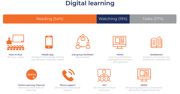 Digital-Learning-infographic