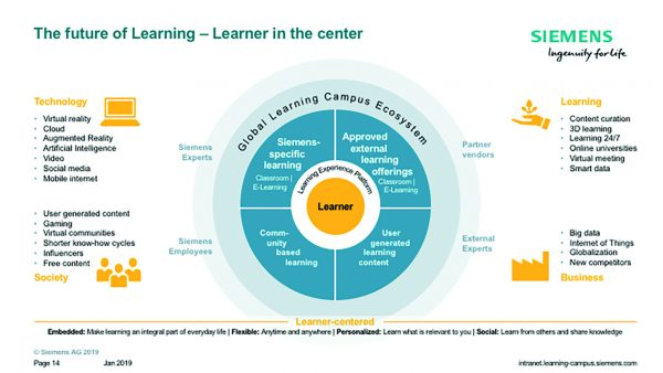 Future_of_learning